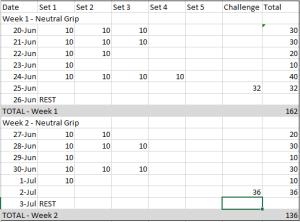 Chinup Result-Week 2